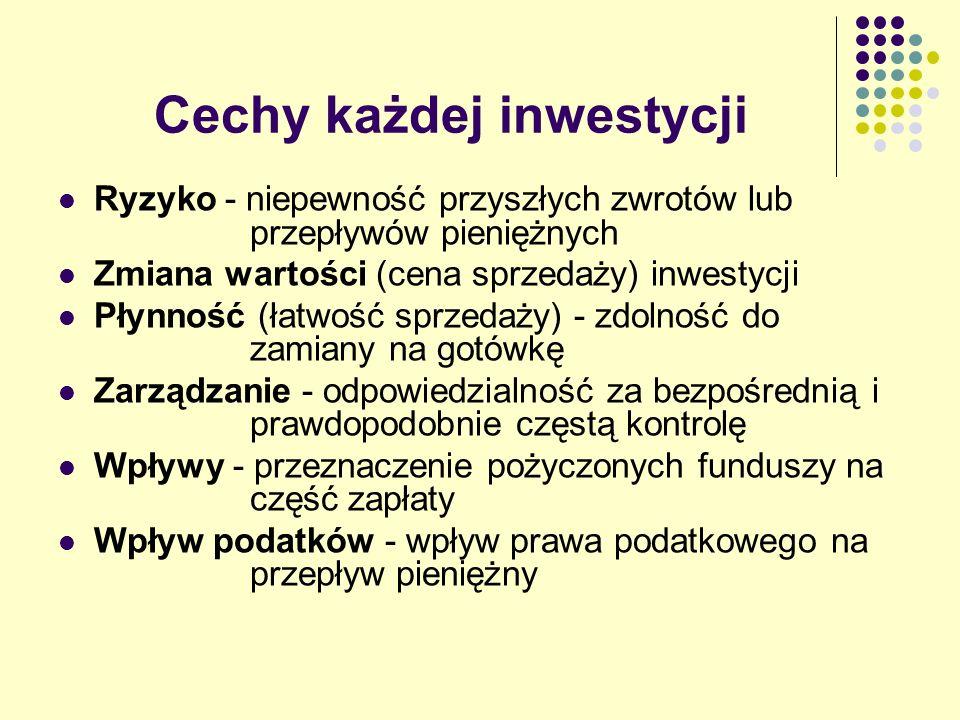 Chciałbyś wiedzieć więcej o Twojej inwestycji .Prosimy o kontakt z: 16-400 Suwałki, ul.