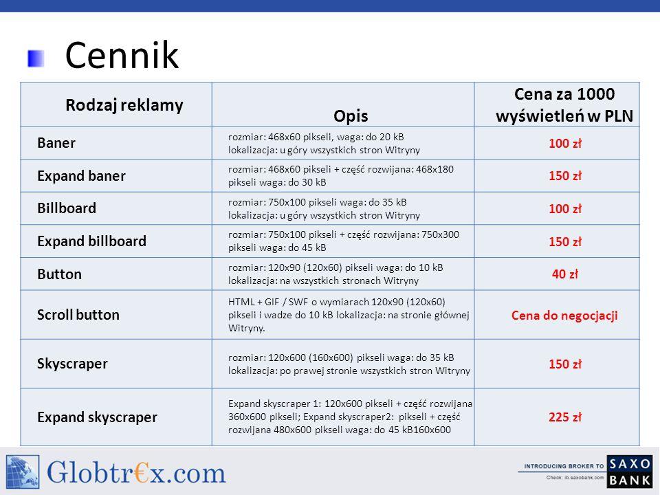 Cennik Rodzaj reklamy Opis Cena za 1000 wyświetleń w PLN Baner rozmiar: 468x60 pikseli, waga: do 20 kB lokalizacja: u góry wszystkich stron Witryny 100 zł Expand baner rozmiar: 468x60 pikseli + część rozwijana: 468x180 pikseli waga: do 30 kB 150 zł Billboard rozmiar: 750x100 pikseli waga: do 35 kB lokalizacja: u góry wszystkich stron Witryny 100 zł Expand billboard rozmiar: 750x100 pikseli + część rozwijana: 750x300 pikseli waga: do 45 kB 150 zł Button rozmiar: 120x90 (120x60) pikseli waga: do 10 kB lokalizacja: na wszystkich stronach Witryny 40 zł Scroll button HTML + GIF / SWF o wymiarach 120x90 (120x60) pikseli i wadze do 10 kB lokalizacja: na stronie głównej Witryny.