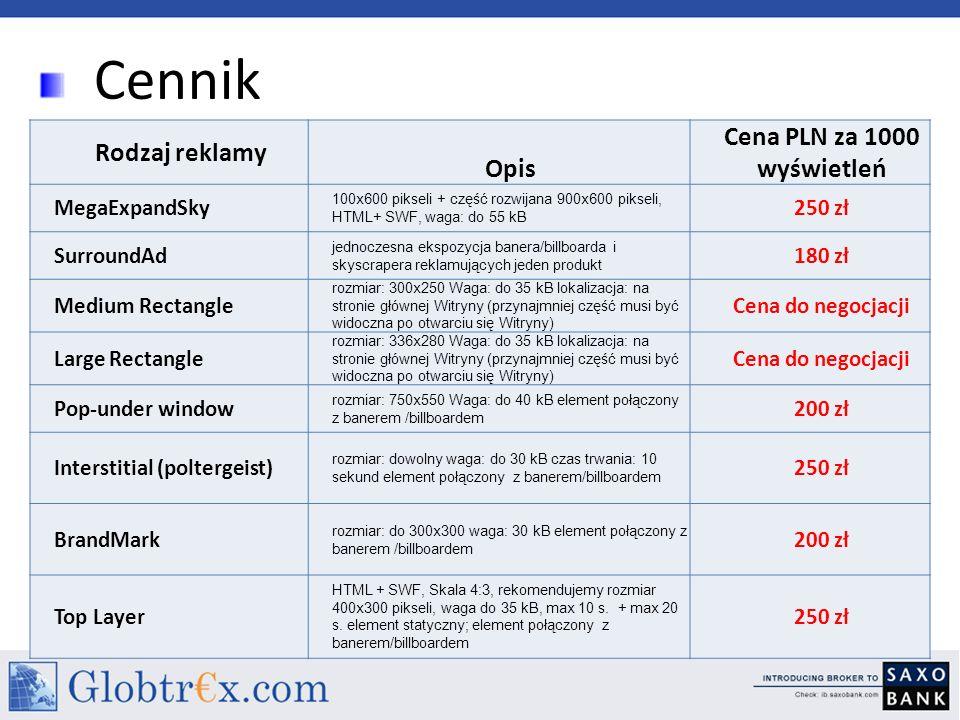 Cennik Rodzaj reklamy Opis Cena PLN za 1000 wyświetleń MegaExpandSky 100x600 pikseli + część rozwijana 900x600 pikseli, HTML+ SWF, waga: do 55 kB 250 zł SurroundAd jednoczesna ekspozycja banera/billboarda i skyscrapera reklamujących jeden produkt 180 zł Medium Rectangle rozmiar: 300x250 Waga: do 35 kB lokalizacja: na stronie głównej Witryny (przynajmniej część musi być widoczna po otwarciu się Witryny) Cena do negocjacji Large Rectangle rozmiar: 336x280 Waga: do 35 kB lokalizacja: na stronie głównej Witryny (przynajmniej część musi być widoczna po otwarciu się Witryny) Cena do negocjacji Pop-under window rozmiar: 750x550 Waga: do 40 kB element połączony z banerem /billboardem 200 zł Interstitial (poltergeist) rozmiar: dowolny waga: do 30 kB czas trwania: 10 sekund element połączony z banerem/billboardem 250 zł BrandMark rozmiar: do 300x300 waga: 30 kB element połączony z banerem /billboardem 200 zł Top Layer HTML + SWF, Skala 4:3, rekomendujemy rozmiar 400x300 pikseli, waga do 35 kB, max 10 s.