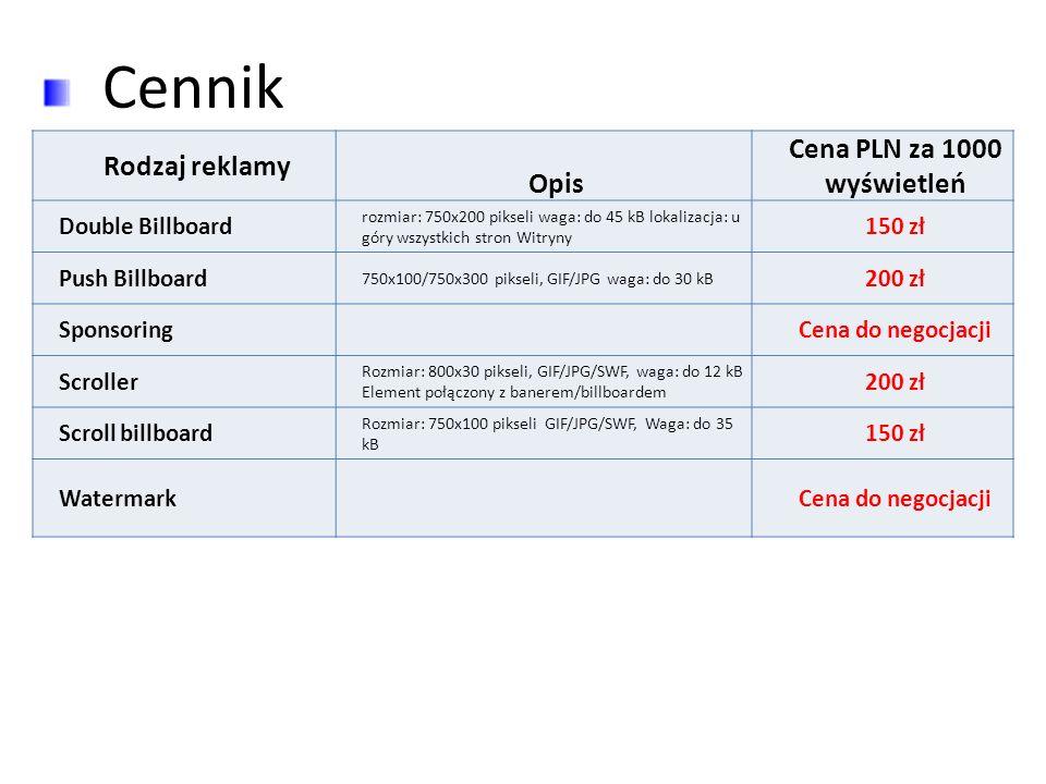 Cennik Rodzaj reklamy Opis Cena PLN za 1000 wyświetleń Double Billboard rozmiar: 750x200 pikseli waga: do 45 kB lokalizacja: u góry wszystkich stron Witryny 150 zł Push Billboard 750x100/750x300 pikseli, GIF/JPG waga: do 30 kB 200 zł SponsoringCena do negocjacji Scroller Rozmiar: 800x30 pikseli, GIF/JPG/SWF, waga: do 12 kB Element połączony z banerem/billboardem 200 zł Scroll billboard Rozmiar: 750x100 pikseli GIF/JPG/SWF, Waga: do 35 kB 150 zł WatermarkCena do negocjacji