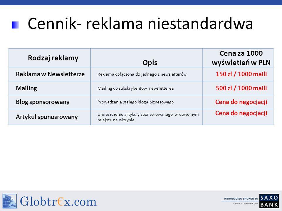 Cennik- reklama niestandardwa Rodzaj reklamy Opis Cena za 1000 wyświetleń w PLN Reklama w Newsletterze Reklama dołączona do jednego z newsletterów 150
