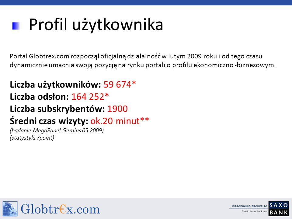 Profil użytkownika Portal Globtrex.com rozpoczął oficjalną działalność w lutym 2009 roku i od tego czasu dynamicznie umacnia swoją pozycję na rynku po