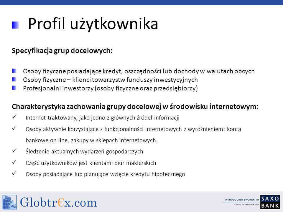 Profil użytkownika Specyfikacja grup docelowych: Osoby fizyczne posiadające kredyt, oszczędności lub dochody w walutach obcych Osoby fizyczne – klienc