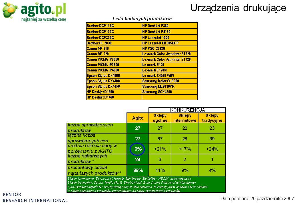 Urządzenia drukujące Data pomiaru: 20 października 2007 Lista badanych produktów: