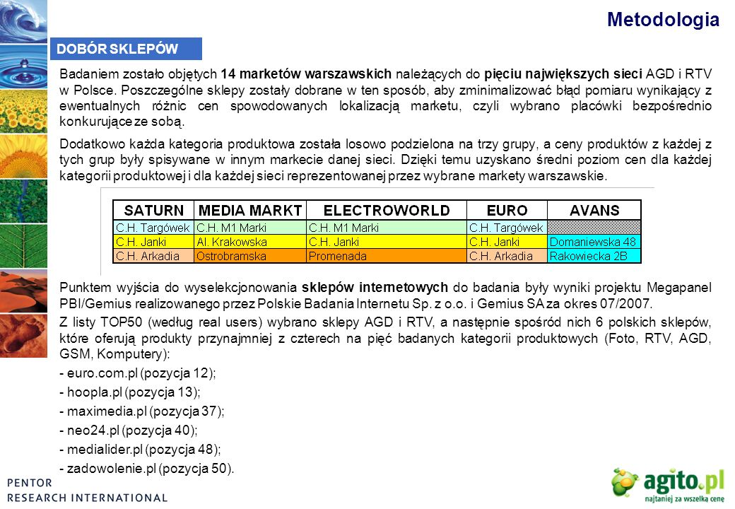 Metodologia DOBÓR SKLEPÓW Badaniem zostało objętych 14 marketów warszawskich należących do pięciu największych sieci AGD i RTV w Polsce. Poszczególne