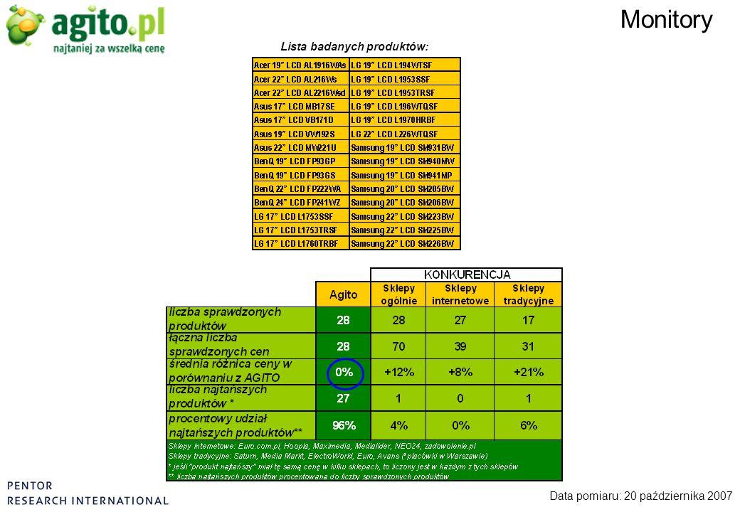 Monitory Data pomiaru: 20 października 2007 Lista badanych produktów: