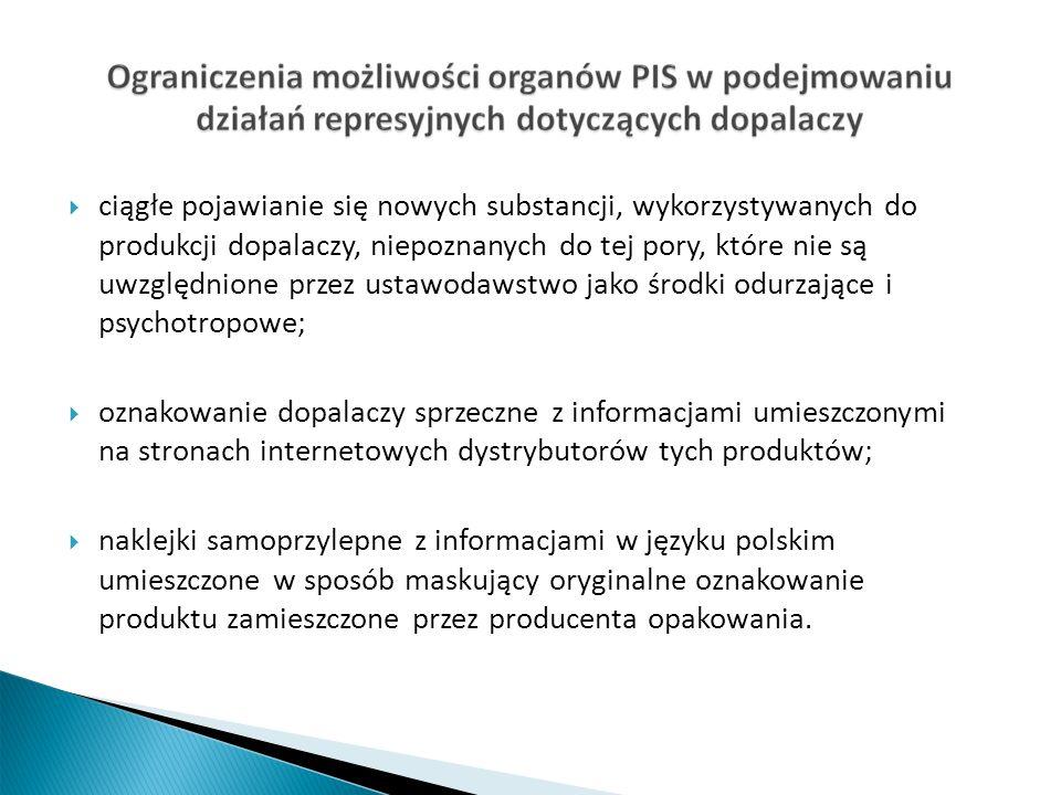 ciągłe pojawianie się nowych substancji, wykorzystywanych do produkcji dopalaczy, niepoznanych do tej pory, które nie są uwzględnione przez ustawodawstwo jako środki odurzające i psychotropowe; oznakowanie dopalaczy sprzeczne z informacjami umieszczonymi na stronach internetowych dystrybutorów tych produktów; naklejki samoprzylepne z informacjami w języku polskim umieszczone w sposób maskujący oryginalne oznakowanie produktu zamieszczone przez producenta opakowania.