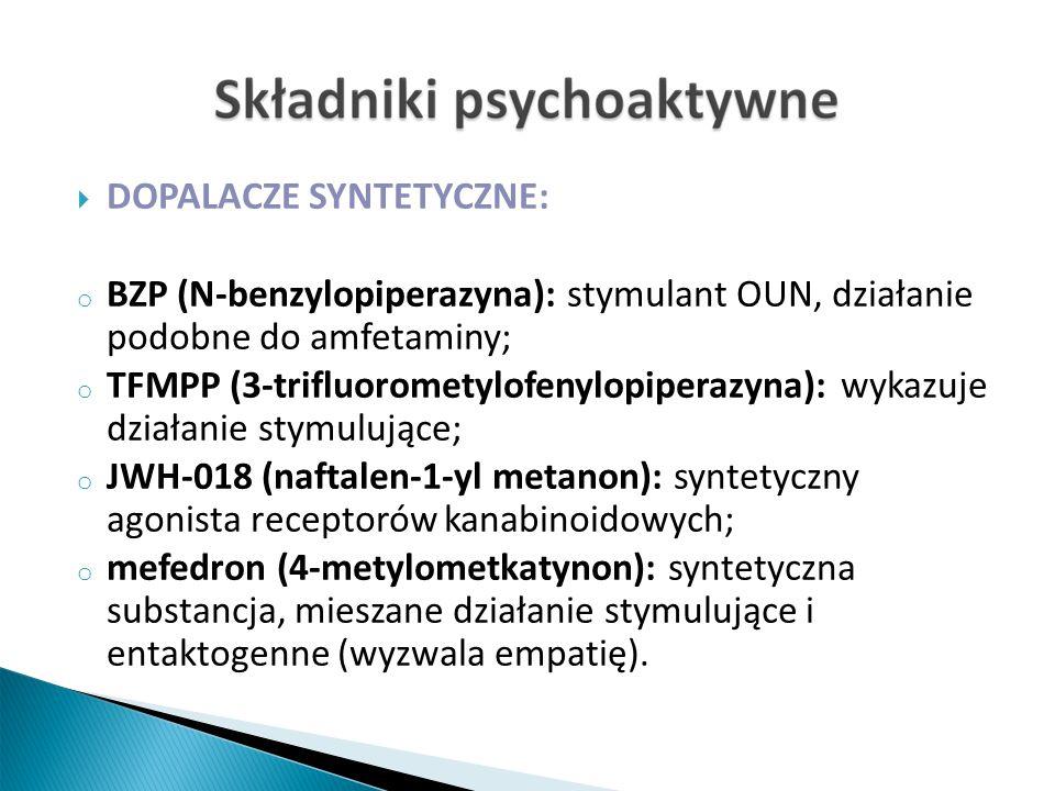 DOPALACZE SYNTETYCZNE: o BZP (N-benzylopiperazyna): stymulant OUN, działanie podobne do amfetaminy; o TFMPP (3-trifluorometylofenylopiperazyna): wykazuje działanie stymulujące; o JWH-018 (naftalen-1-yl metanon): syntetyczny agonista receptorów kanabinoidowych; o mefedron (4-metylometkatynon): syntetyczna substancja, mieszane działanie stymulujące i entaktogenne (wyzwala empatię).