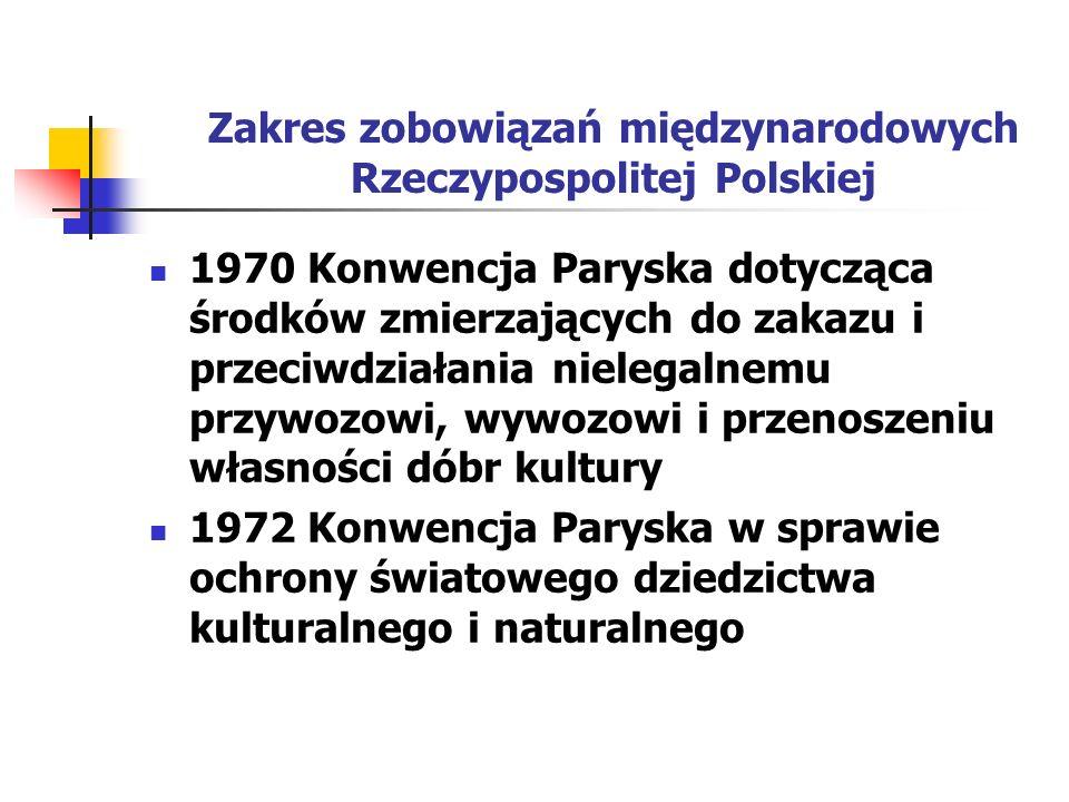 Zakres zobowiązań międzynarodowych Rzeczypospolitej Polskiej 1970 Konwencja Paryska dotycząca środków zmierzających do zakazu i przeciwdziałania niele