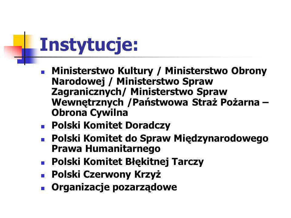 Instytucje: Ministerstwo Kultury / Ministerstwo Obrony Narodowej / Ministerstwo Spraw Zagranicznych/ Ministerstwo Spraw Wewnętrznych /Państwowa Straż