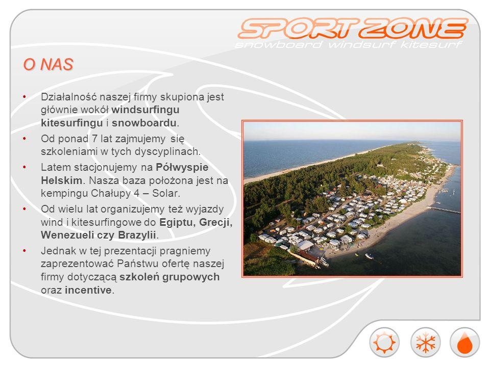 O NAS Działalność naszej firmy skupiona jest głównie wokół windsurfingu kitesurfingu i snowboardu.