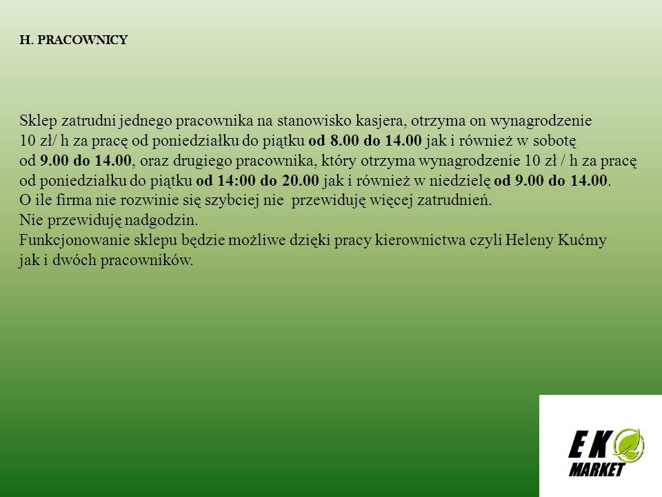 H. PRACOWNICY Sklep zatrudni jednego pracownika na stanowisko kasjera, otrzyma on wynagrodzenie 10 zł/ h za pracę od poniedziałku do piątku od 8.00 do