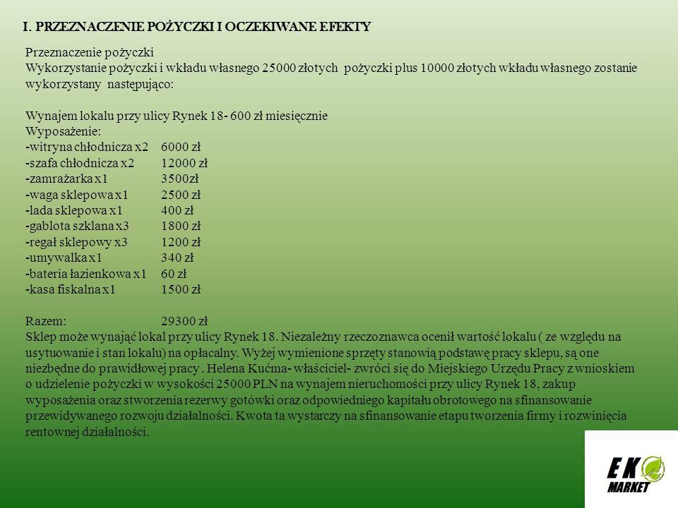 I. PRZEZNACZENIE PO Ż YCZKI I OCZEKIWANE EFEKTY Przeznaczenie pożyczki Wykorzystanie pożyczki i wkładu własnego 25000 złotych pożyczki plus 10000 złot