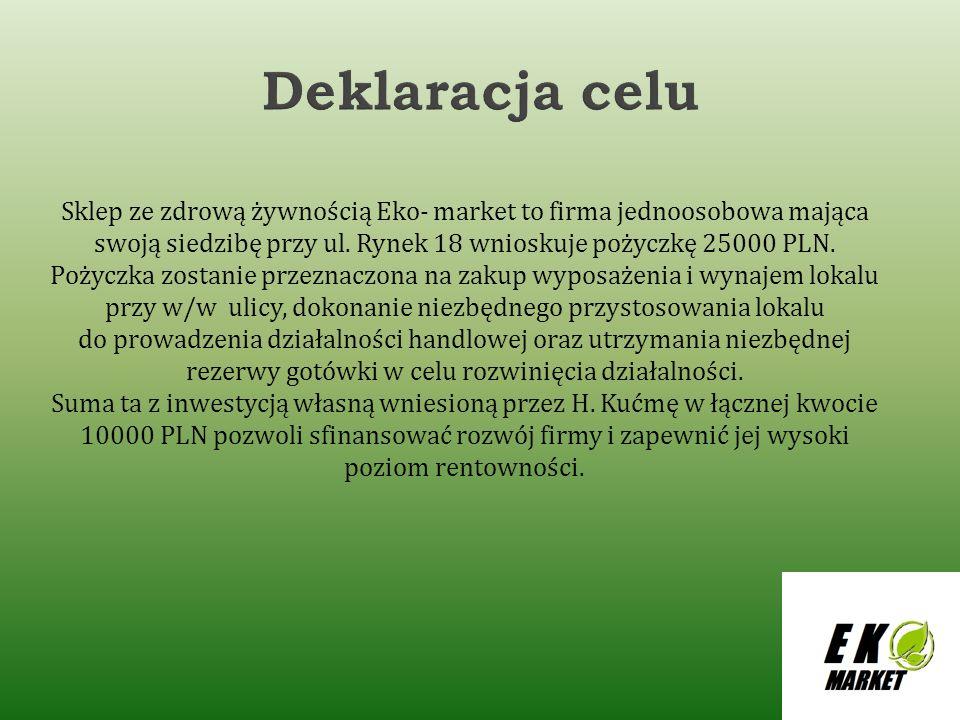 Sklep ze zdrową żywnością Eko- market to firma jednoosobowa mająca swoją siedzibę przy ul. Rynek 18 wnioskuje pożyczkę 25000 PLN. Pożyczka zostanie pr