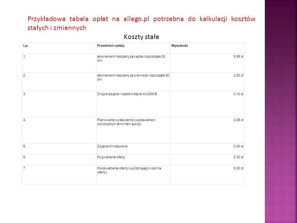 Przykładowa tabela opłat na allego.pl potrzebna do kalkulacji kosztów stałych i zmiennych Koszty stałe Lp.Przedmiot opłatyWysokość 1.abonament naliczany za każde rozpoczęte 30 dni 9,99 zł 2.abonament naliczany za pierwsze rozpoczęte 30 dni 2,50 zł 3.Drugie zdjęcie i każde kolejne do 200kB0,10 zł 4.Planowane wystawienie (wystawienie z odroczonym terminem aukcji) 0,05 zł 5.Zdjęcie miniaturowe0,00 zł 6.Pogrubienie oferty2,00 zł 7.Podświetlenie oferty (wyróżniający kolor tła oferty) 6,00 zł