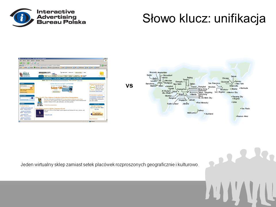 Słowo klucz: unifikacja vs Jeden wirtualny sklep zamiast setek placówek rozproszonych geograficznie i kulturowo.