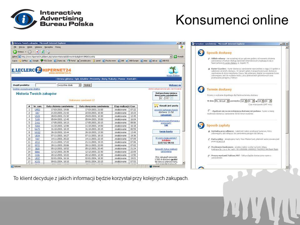 Konsumenci online To klient decyduje z jakich informacji będzie korzystał przy kolejnych zakupach.