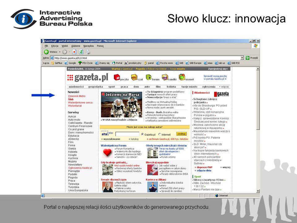 Słowo klucz: innowacja Portal o najlepszej relacji ilości użytkowników do generowanego przychodu.