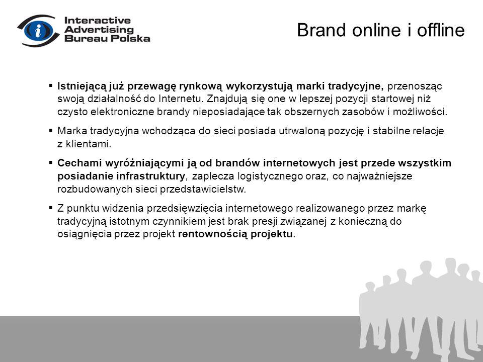 Brand online i offline Istniejącą już przewagę rynkową wykorzystują marki tradycyjne, przenosząc swoją działalność do Internetu.
