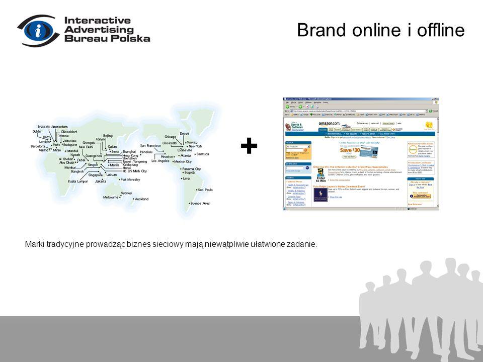 + Brand online i offline Marki tradycyjne prowadząc biznes sieciowy mają niewątpliwie ułatwione zadanie.