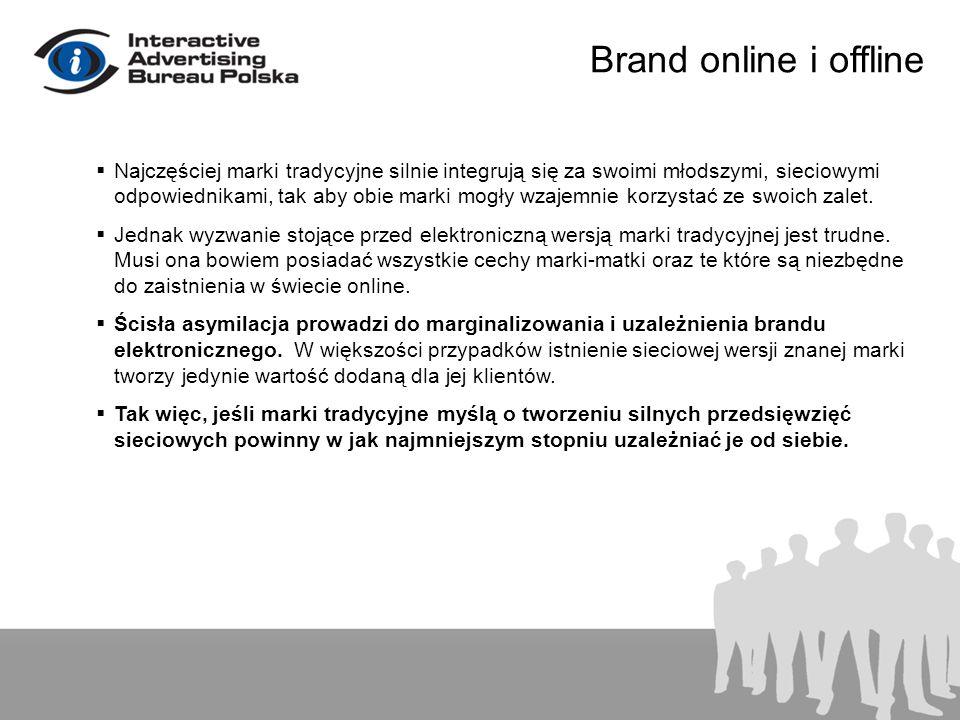 Brand online i offline Najczęściej marki tradycyjne silnie integrują się za swoimi młodszymi, sieciowymi odpowiednikami, tak aby obie marki mogły wzajemnie korzystać ze swoich zalet.