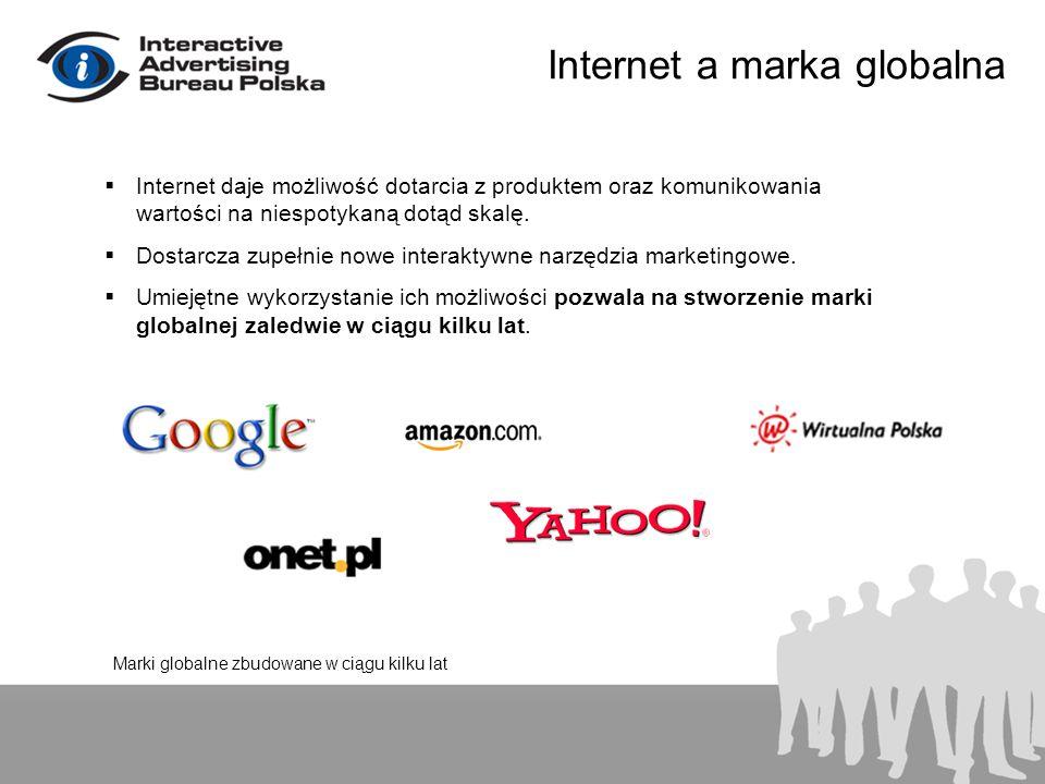 Internet a marka globalna Internet daje możliwość dotarcia z produktem oraz komunikowania wartości na niespotykaną dotąd skalę. Dostarcza zupełnie now