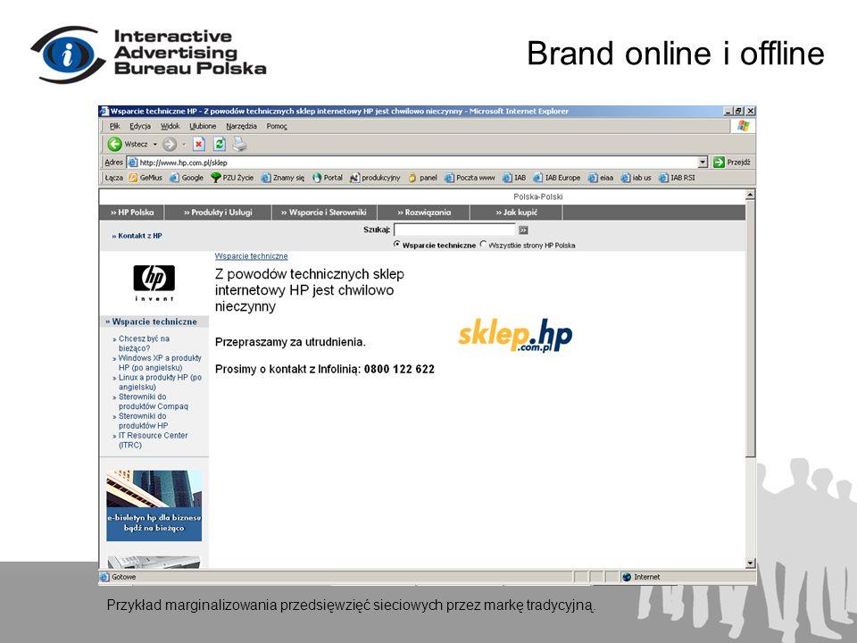 Przykład marginalizowania przedsięwzięć sieciowych przez markę tradycyjną. Brand online i offline