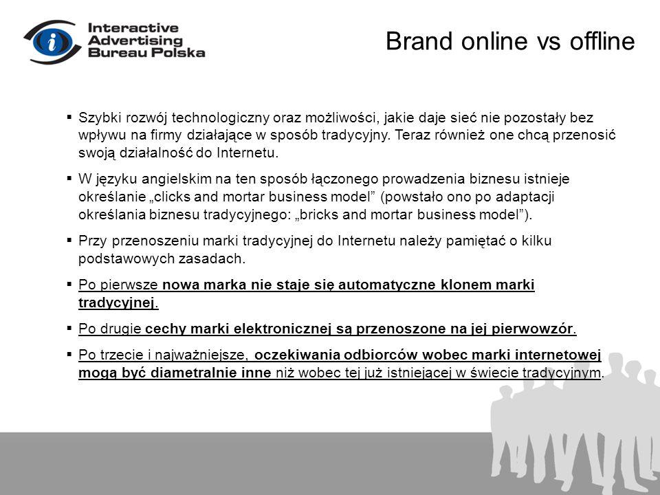 Brand online vs offline Szybki rozwój technologiczny oraz możliwości, jakie daje sieć nie pozostały bez wpływu na firmy działające w sposób tradycyjny.