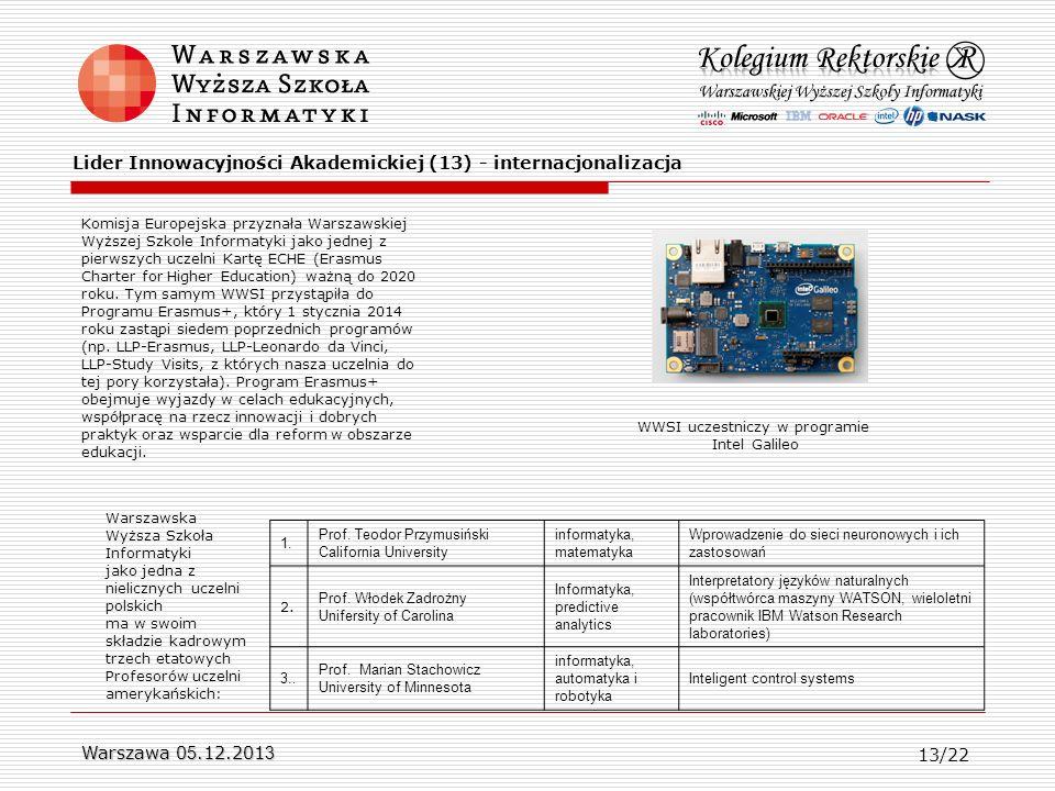 Warszawa 0 5.12.201 3 Lider Innowacyjności Akademickiej (13) - internacjonalizacja Komisja Europejska przyznała Warszawskiej Wyższej Szkole Informatyk