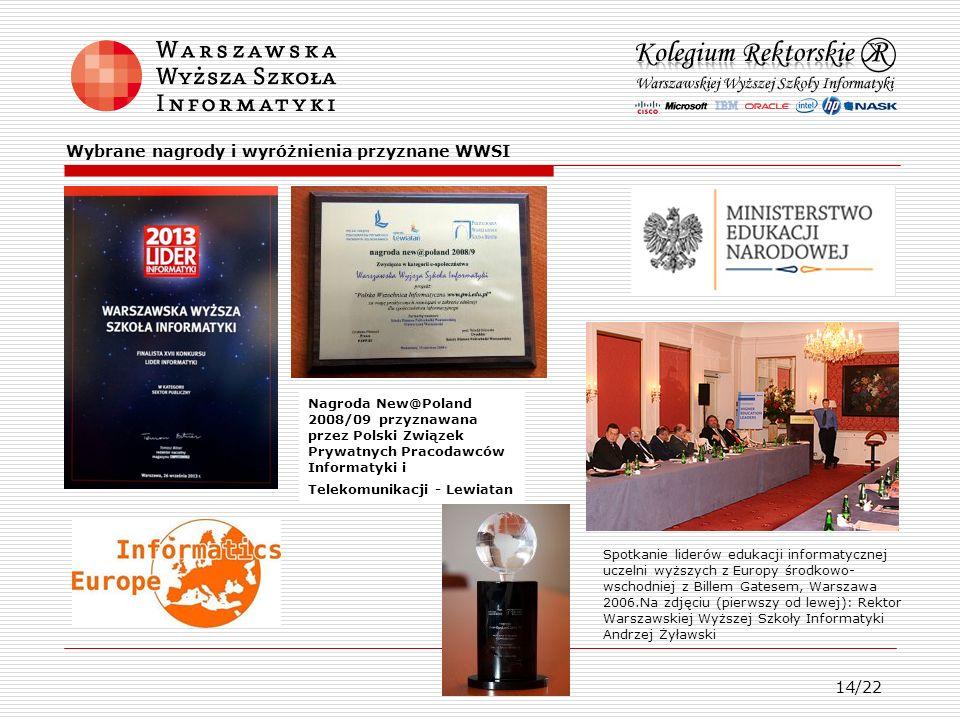 Wybrane nagrody i wyróżnienia przyznane WWSI Spotkanie liderów edukacji informatycznej uczelni wyższych z Europy środkowo- wschodniej z Billem Gatesem