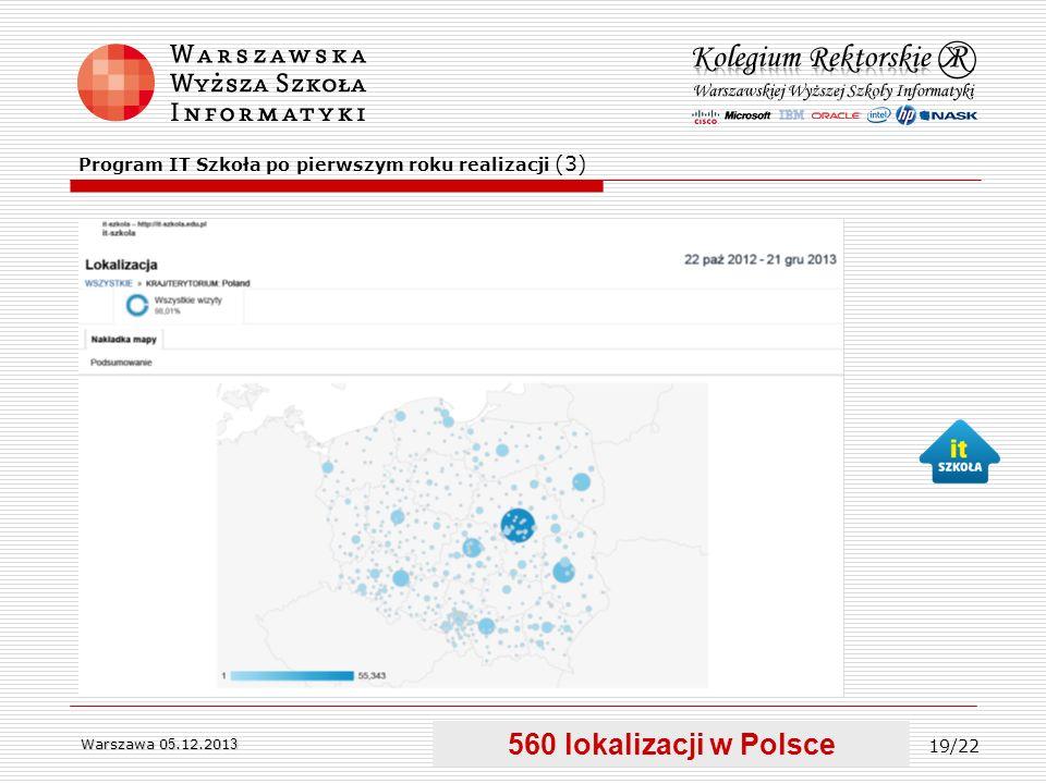 Warszawa 0 5.12.201 3 560 lokalizacji w Polsce Program IT Szkoła po pierwszym roku realizacji (3) 19/22