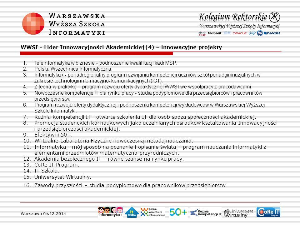 Warszawa 0 5.12.201 3 WWSI - Lider Innowacyjności Akademickiej (4) – innowacyjne projekty 1.Teleinformatyka w biznesie – podnoszenie kwalifikacji kadr