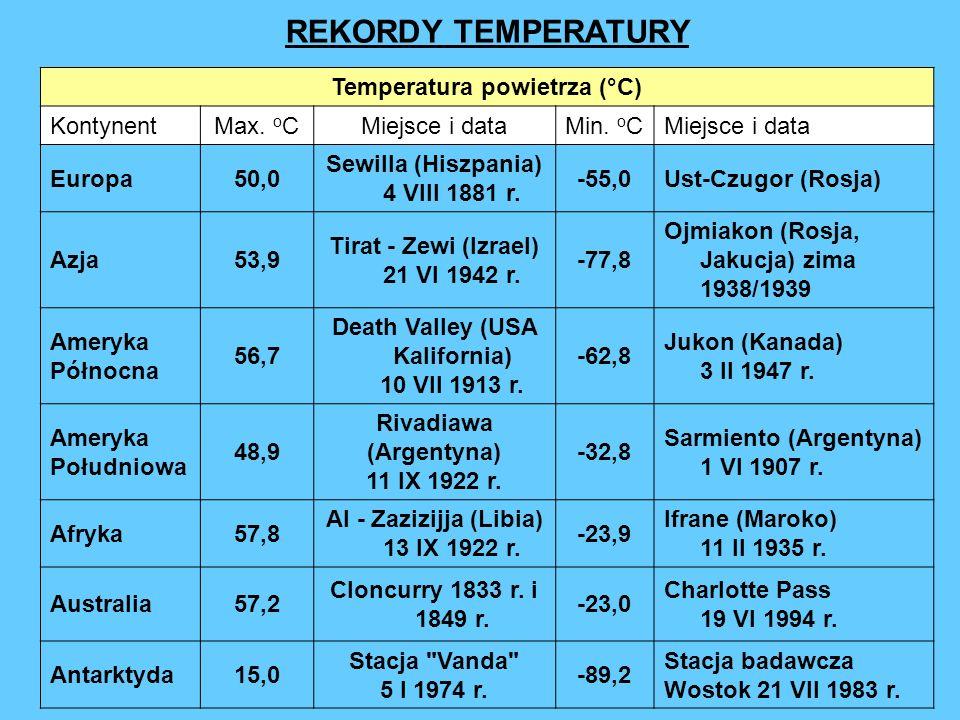 Temperatura powietrza (°C) KontynentMax. o CMiejsce i dataMin. o CMiejsce i data Europa50,0 Sewilla (Hiszpania) 4 VIII 1881 r. -55,0Ust-Czugor (Rosja)