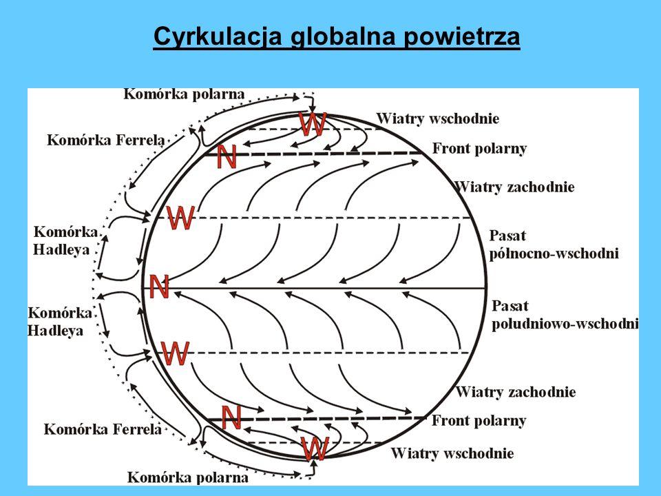Cyrkulacja globalna powietrza