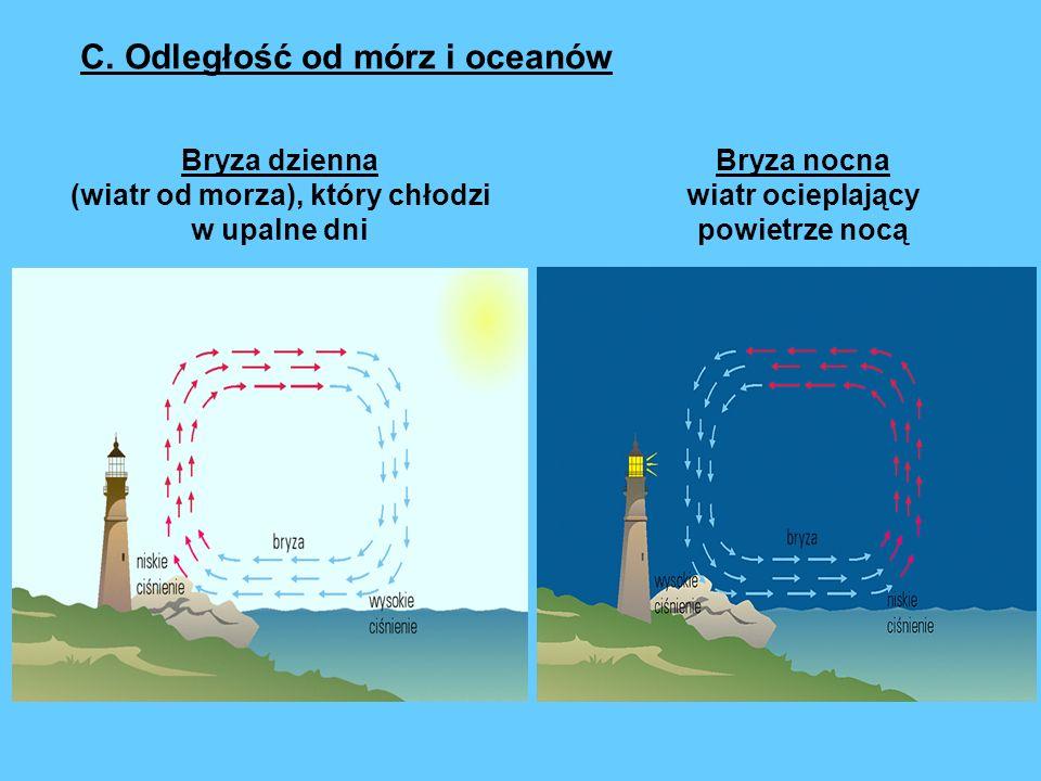 Bryza nocna wiatr ocieplający powietrze nocą Bryza dzienna (wiatr od morza), który chłodzi w upalne dni C. Odległość od mórz i oceanów