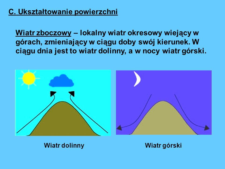 Wiatr zboczowy – lokalny wiatr okresowy wiejący w górach, zmieniający w ciągu doby swój kierunek. W ciągu dnia jest to wiatr dolinny, a w nocy wiatr g
