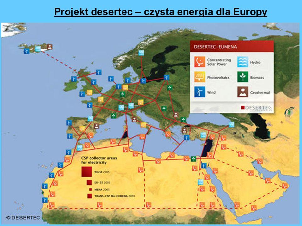 Projekt desertec – czysta energia dla Europy