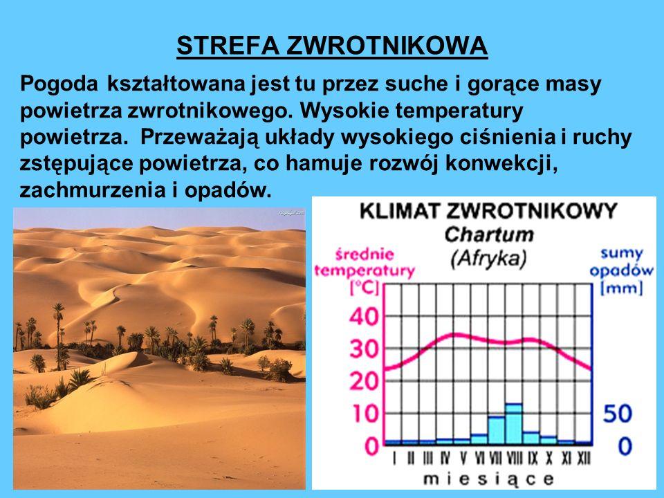 STREFA ZWROTNIKOWA Pogoda kształtowana jest tu przez suche i gorące masy powietrza zwrotnikowego. Wysokie temperatury powietrza. Przeważają układy wys