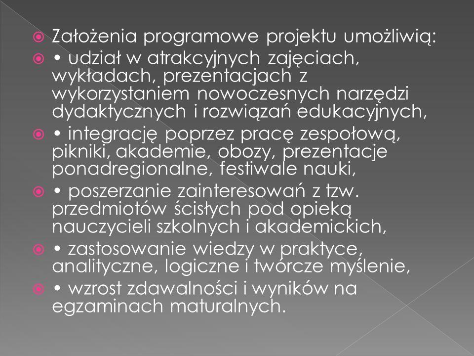 Założenia programowe projektu umożliwią: udział w atrakcyjnych zajęciach, wykładach, prezentacjach z wykorzystaniem nowoczesnych narzędzi dydaktycznych i rozwiązań edukacyjnych, integrację poprzez pracę zespołową, pikniki, akademie, obozy, prezentacje ponadregionalne, festiwale nauki, poszerzanie zainteresowań z tzw.