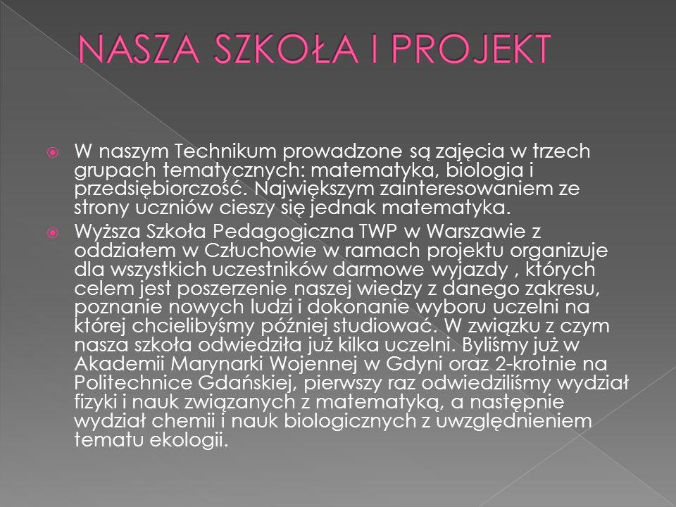 W naszym Technikum prowadzone są zajęcia w trzech grupach tematycznych: matematyka, biologia i przedsiębiorczość.
