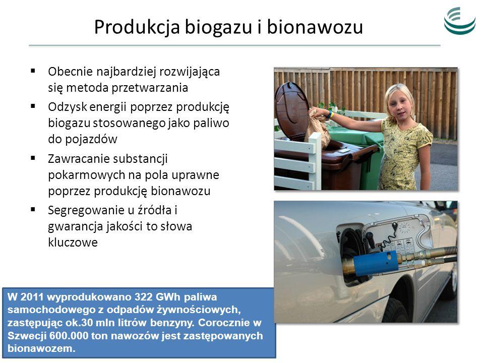 Produkcja biogazu i bionawozu Obecnie najbardziej rozwijająca się metoda przetwarzania Odzysk energii poprzez produkcję biogazu stosowanego jako paliw