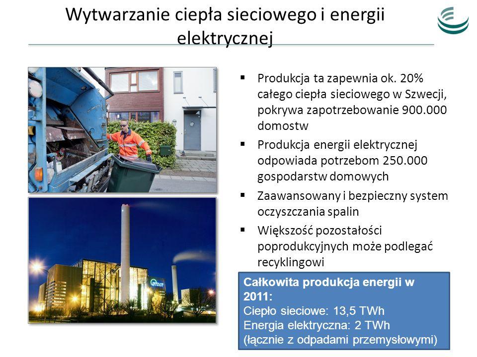 Wytwarzanie ciepła sieciowego i energii elektrycznej Produkcja ta zapewnia ok. 20% całego ciepła sieciowego w Szwecji, pokrywa zapotrzebowanie 900.000