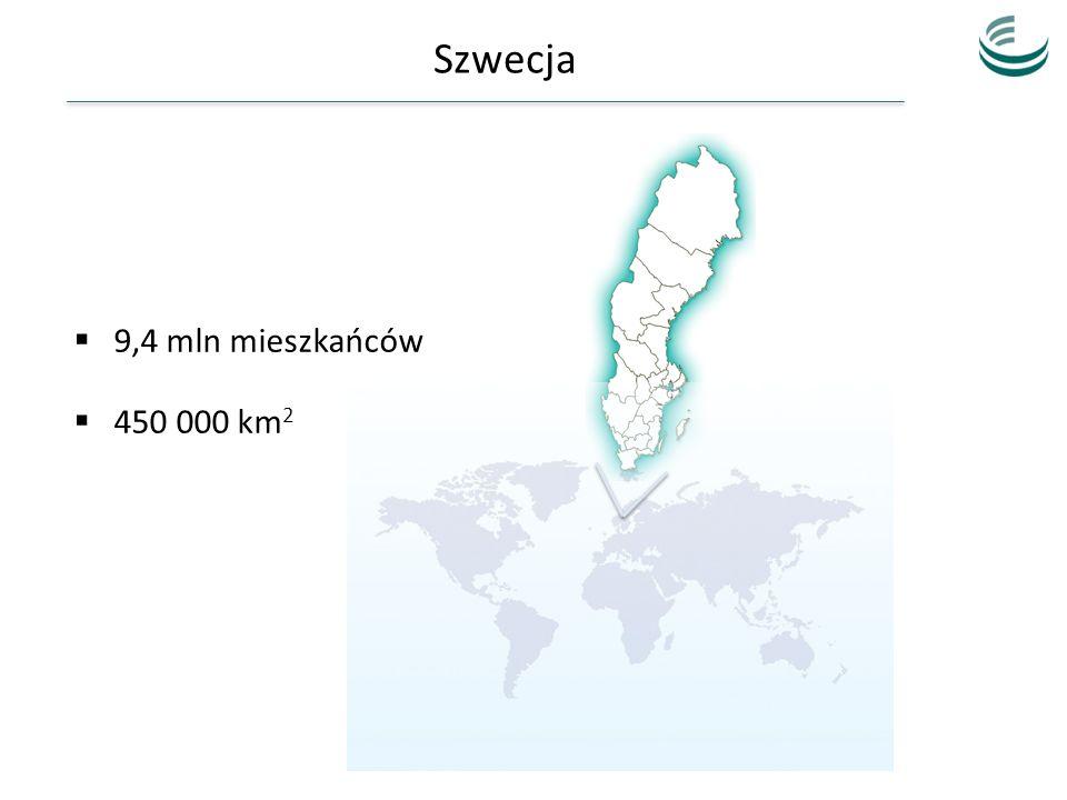 Szwecja 9,4 mln mieszkańców 450 000 km 2