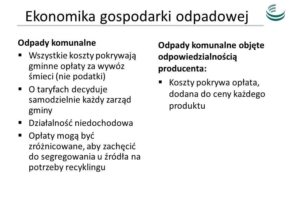 Ekonomika gospodarki odpadowej Odpady komunalne Wszystkie koszty pokrywają gminne opłaty za wywóz śmieci (nie podatki) O taryfach decyduje samodzielni