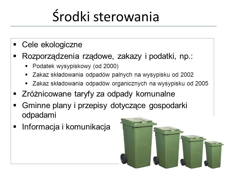 Środki sterowania Cele ekologiczne Rozporządzenia rządowe, zakazy i podatki, np.: Podatek wysypiskowy (od 2000) Zakaz składowania odpadów palnych na w