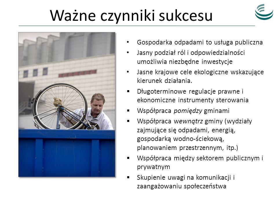 Ważne czynniki sukcesu Gospodarka odpadami to usługa publiczna Jasny podział ról i odpowiedzialności umożliwia niezbędne inwestycje Jasne krajowe cele