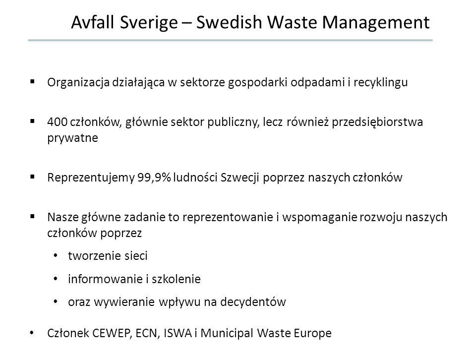 Avfall Sverige – Swedish Waste Management Organizacja działająca w sektorze gospodarki odpadami i recyklingu 400 członków, głównie sektor publiczny, l
