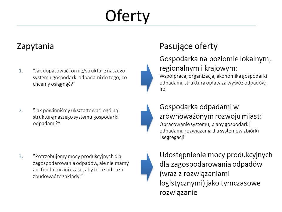 Oferty Zapytania 1.Jak dopasować formę/strukturę naszego systemu gospodarki odpadami do tego, co chcemy osiągnąć? 2.Jak powinniśmy ukształtować ogólną