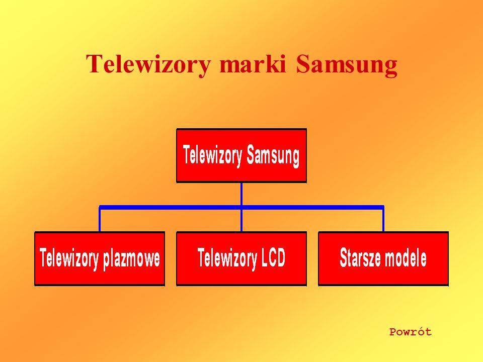 Telewizory marki Samsung Powrót