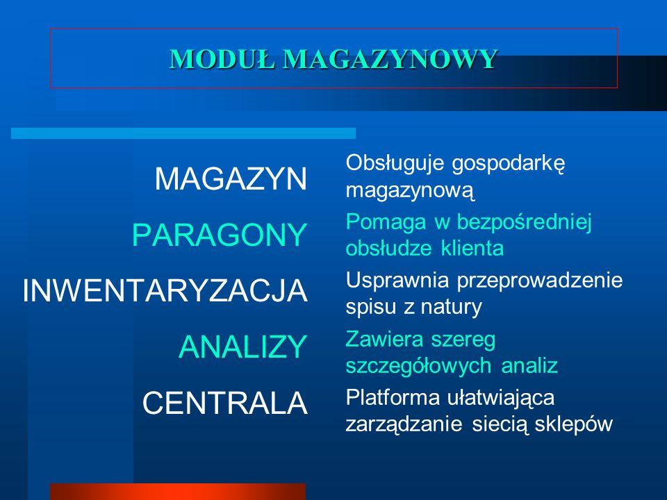 MODUŁ KSIĘGOWO - KADROWY SETKA Reguluje politykę kadrowo - płacową w firmie EFKA KADRY I PŁACE Pomoże w zarządzaniu środkami trwałymi Rozliczy firmę z US